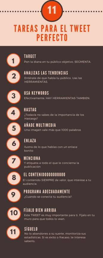 infografia 11 tareas